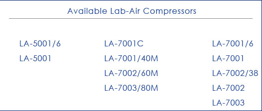Finch Air - Suppliers of Labair custom built Oil Free Compressors